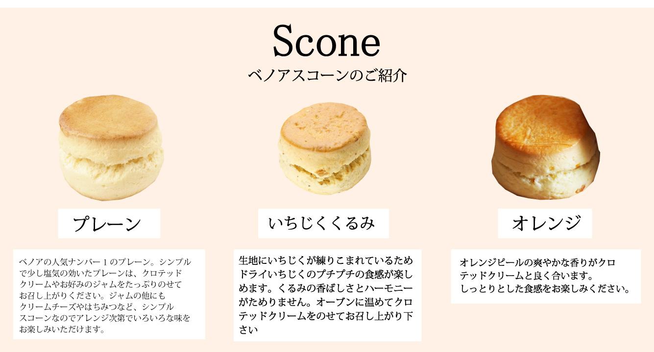 6個スコーンセット内容